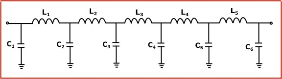 Chebyshev Pi LC Low Pass Filter Calculator