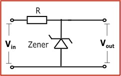 Zener Diode Calculator